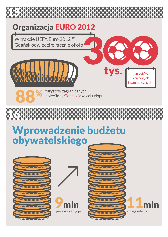A5_infografikit_p02_10-5