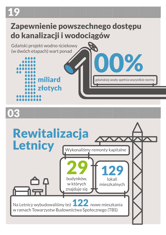 A5_infografikit_p02_10-7